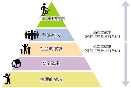 情報業界健全化4
