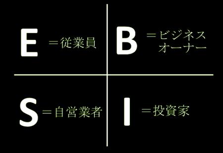 %e5%b9%b4%e5%8f%8e%e8%81%b7%e6%a5%ad%e3%83%8d%e3%83%83%e3%83%88%e3%83%93%e3%82%b8%e3%83%8d%e3%82%b95